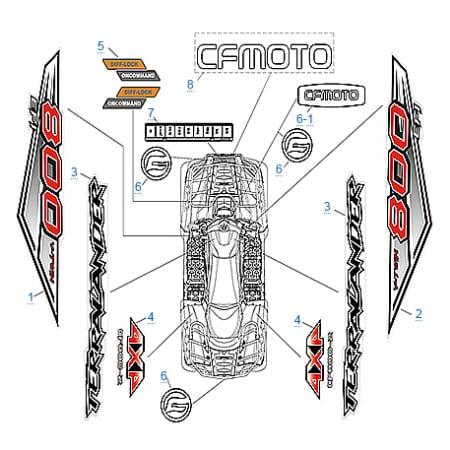Запчасти для CFMOTO X8 EFI&EPS